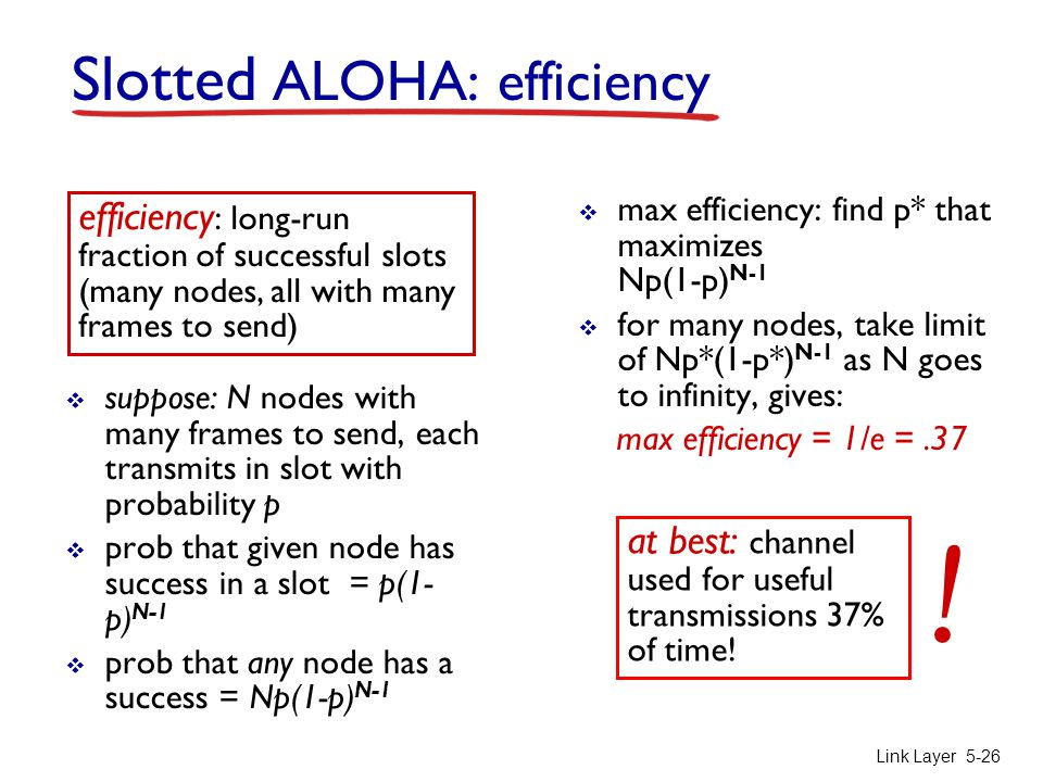 Slotted ALOHA: efficiency