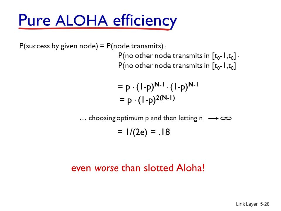 Pure ALOHA efficiency … choosing optimum p and then letting n