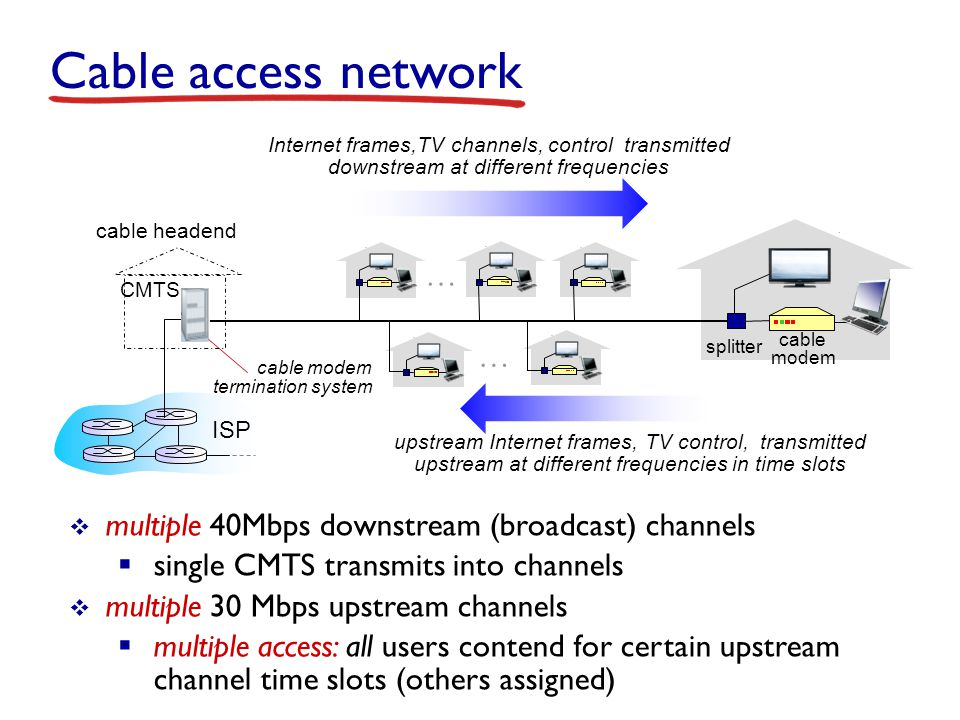 Cable access network … multiple 40Mbps downstream (broadcast) channels