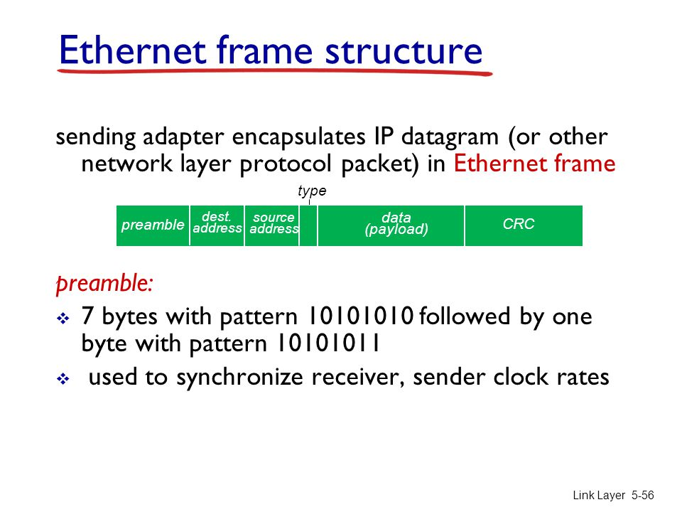 Ethernet frame structure