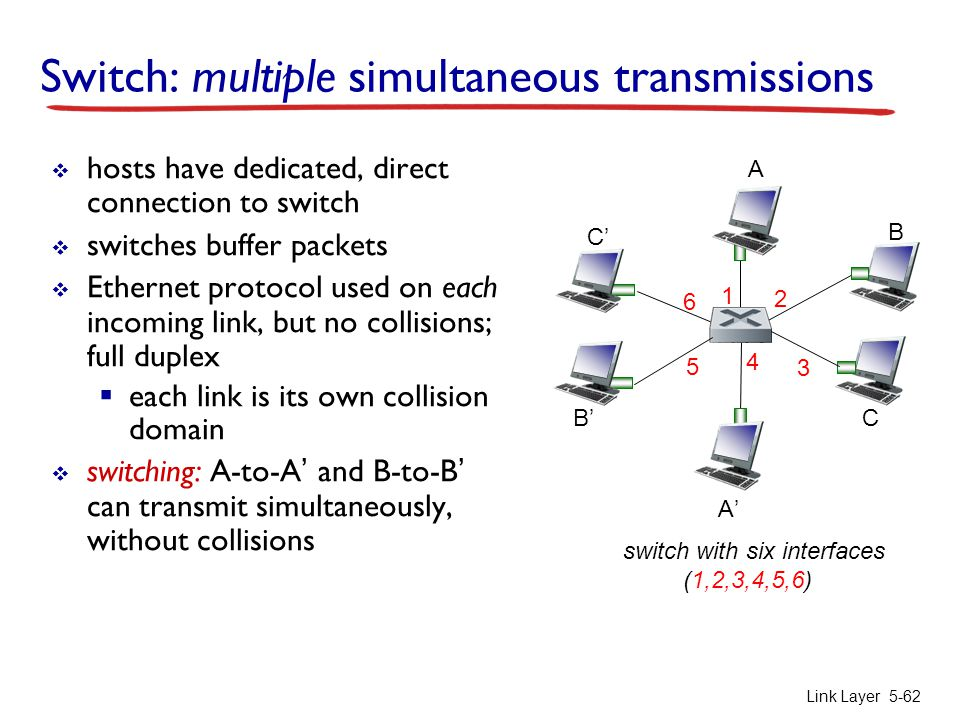 Switch: multiple simultaneous transmissions