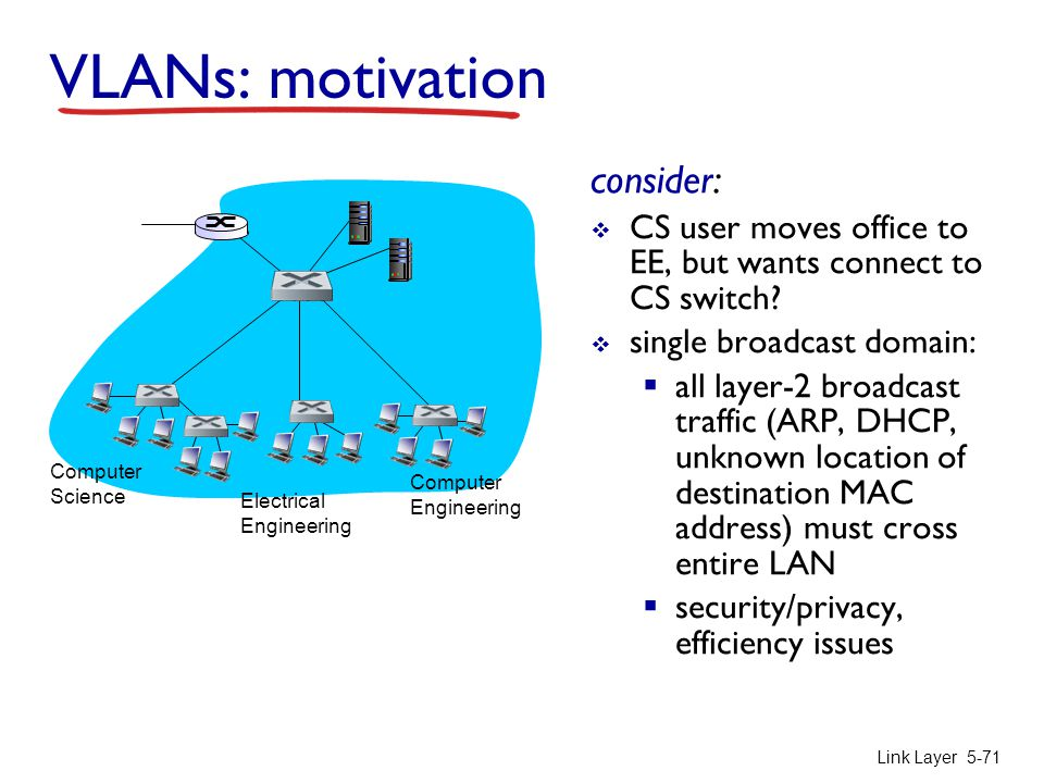 VLANs: motivation consider: