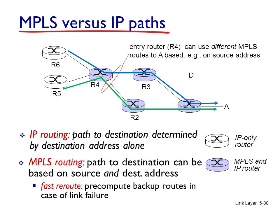 MPLS versus IP paths entry router (R4) can use different MPLS routes to A based, e.g., on source address.
