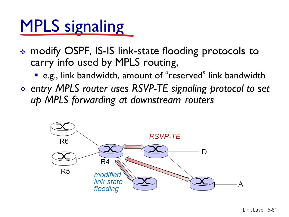 MPLS signaling modify OSPF, IS-IS link-state flooding protocols to carry info used by MPLS routing,