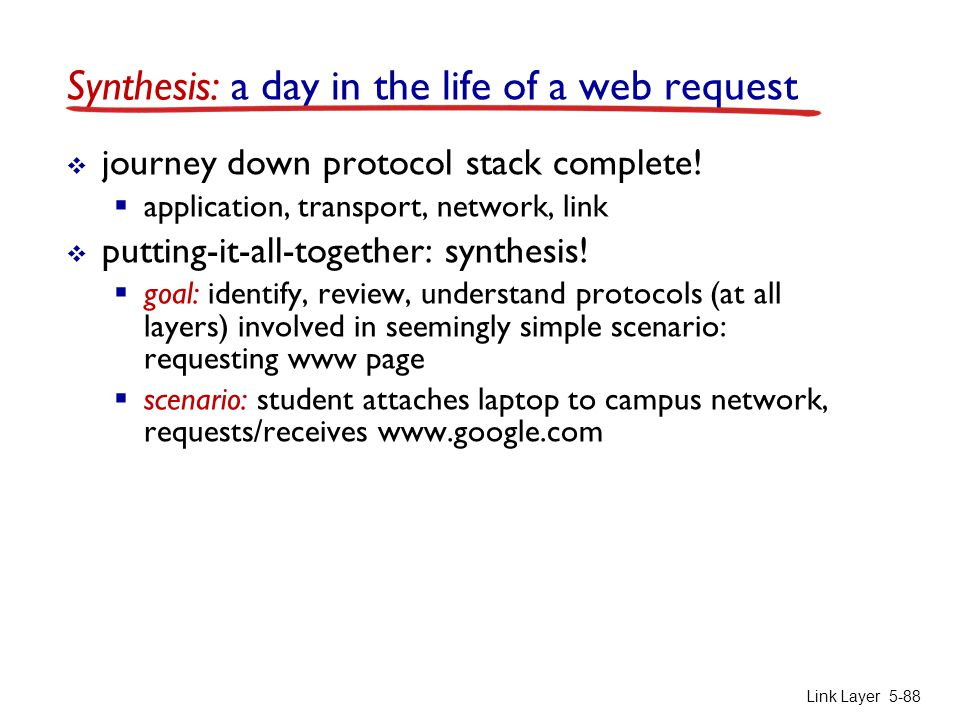 Synthesis: a day in the life of a web request