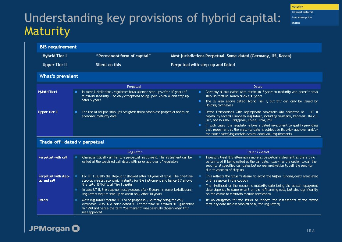 Understanding key provisions of hybrid capital: Interest deferral
