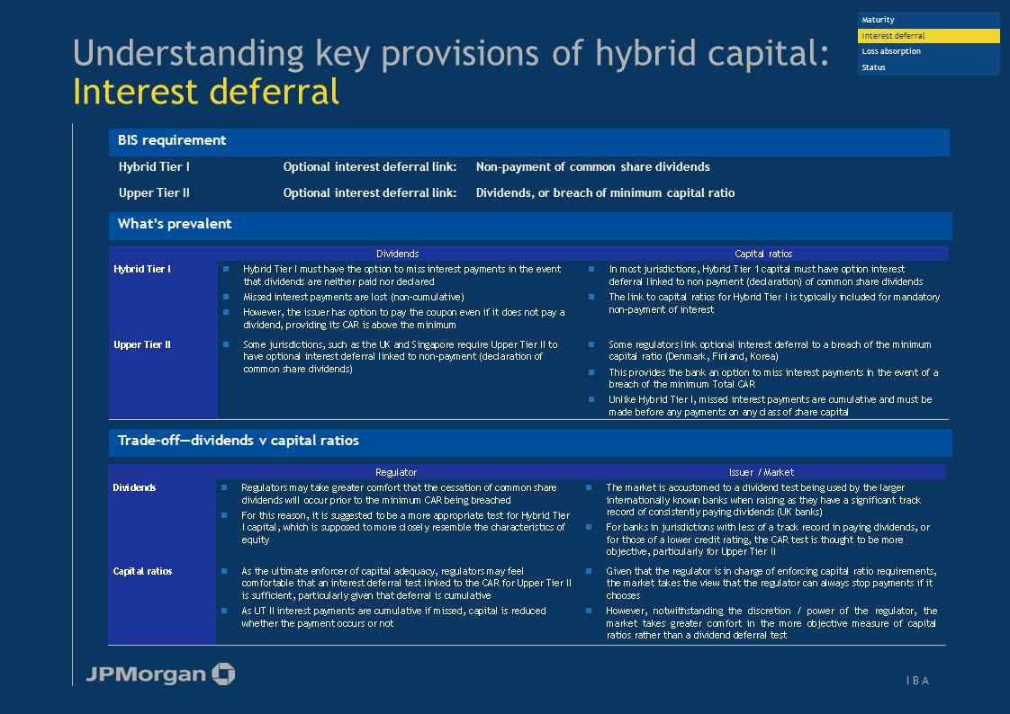 Understanding key provisions of hybrid capital: Loss absorption