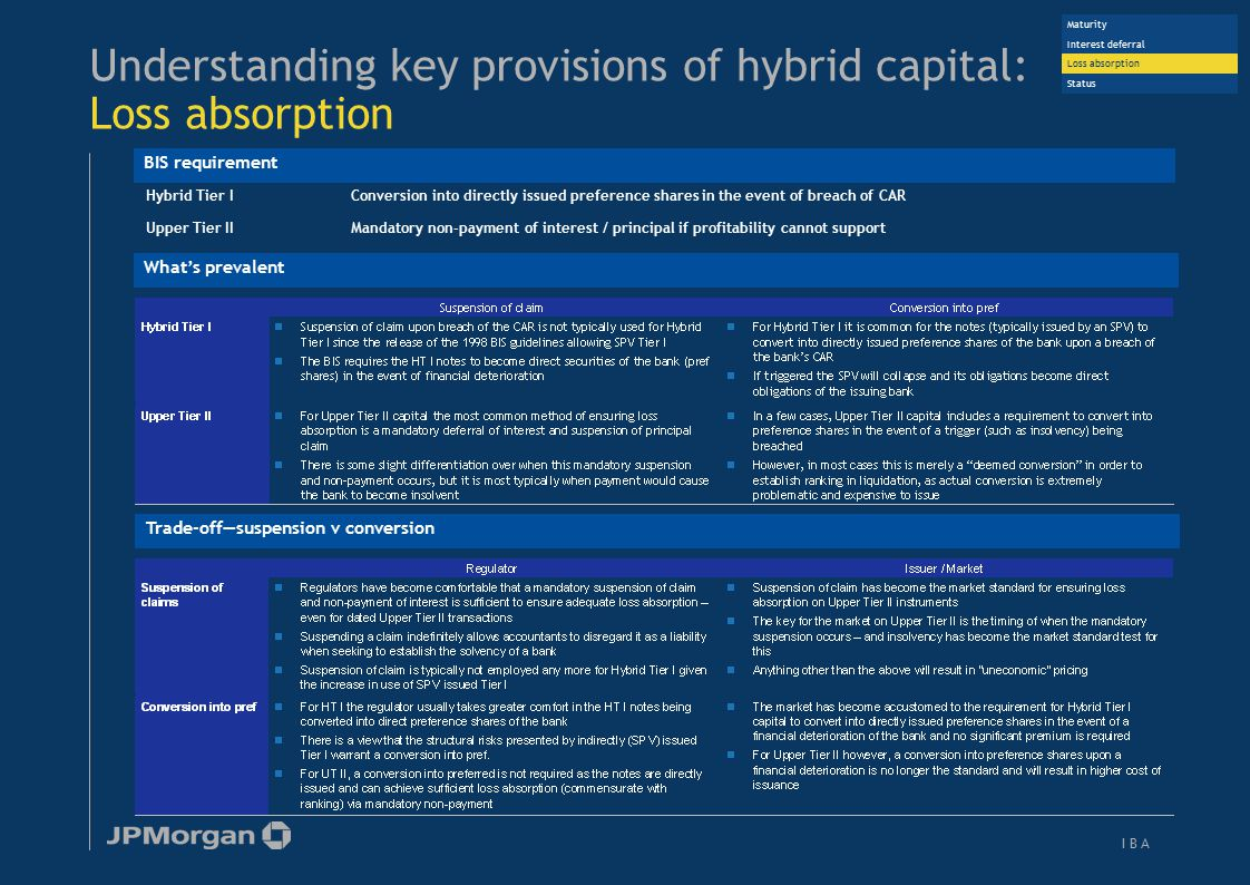 Understanding key provisions of hybrid capital: Status