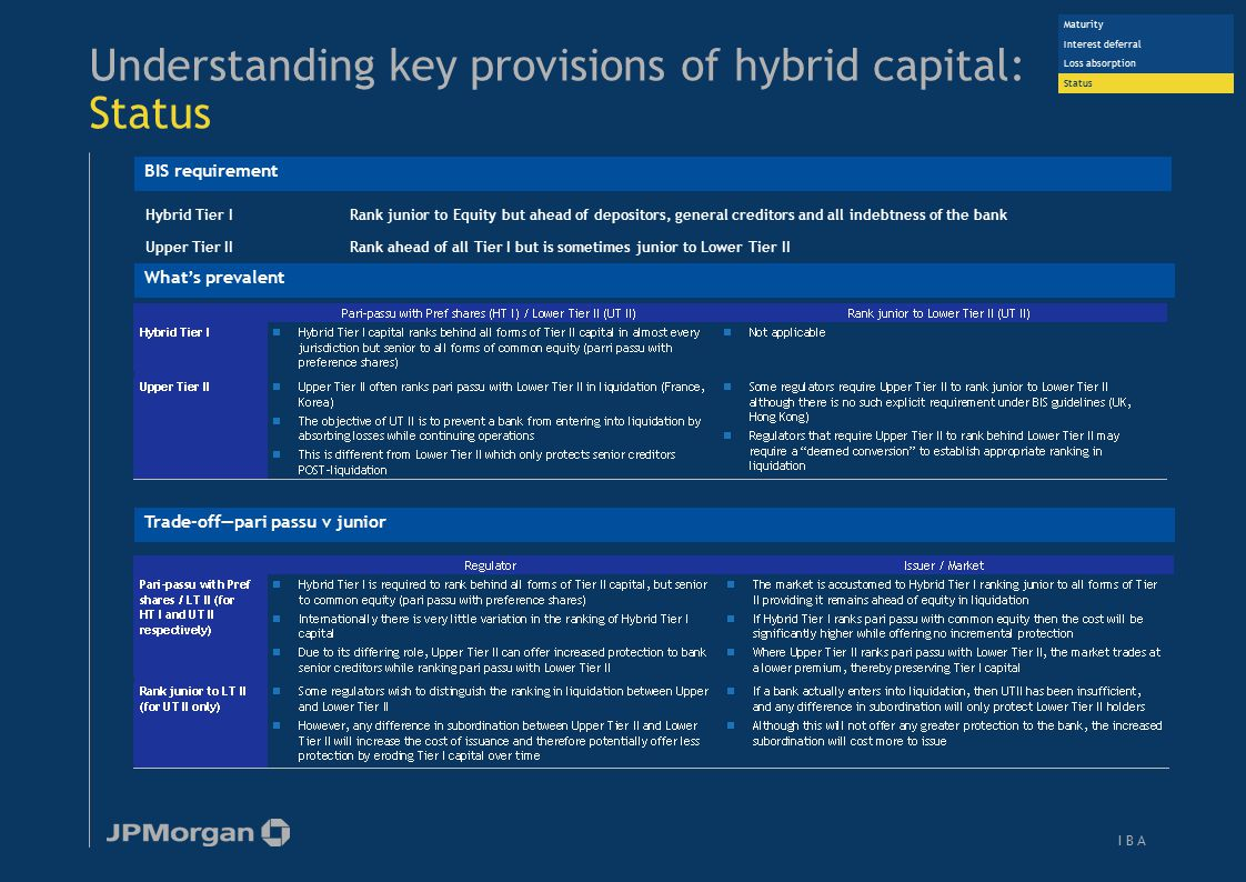 Regulators have placed different requirements on how Hybrid Tier I is implemented in various regions