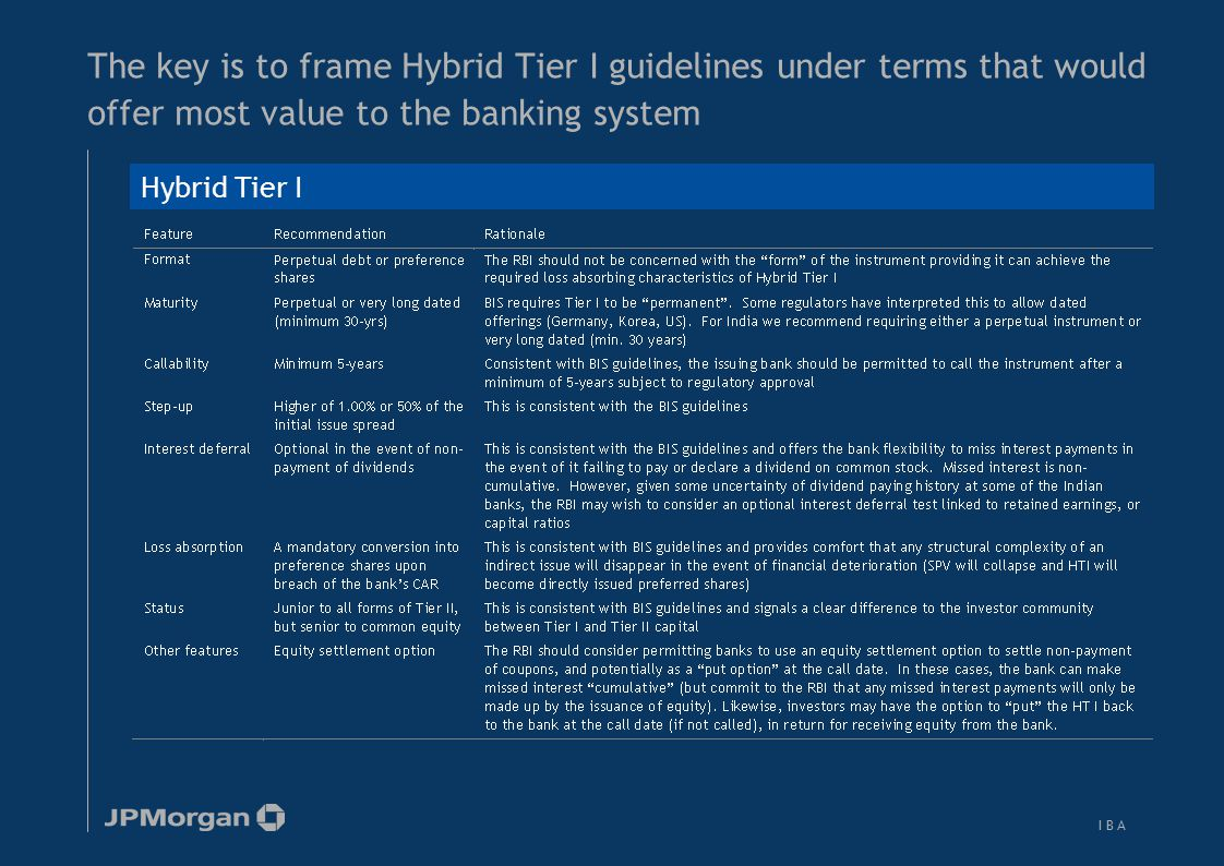 Upper Tier II hybrid instruments are available to most jurisdictions that follow BIS guidelines—but with significant variation