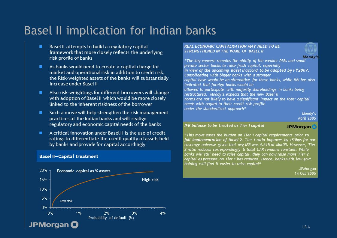 Generating superior ROE will drive the valuation at Indian banks