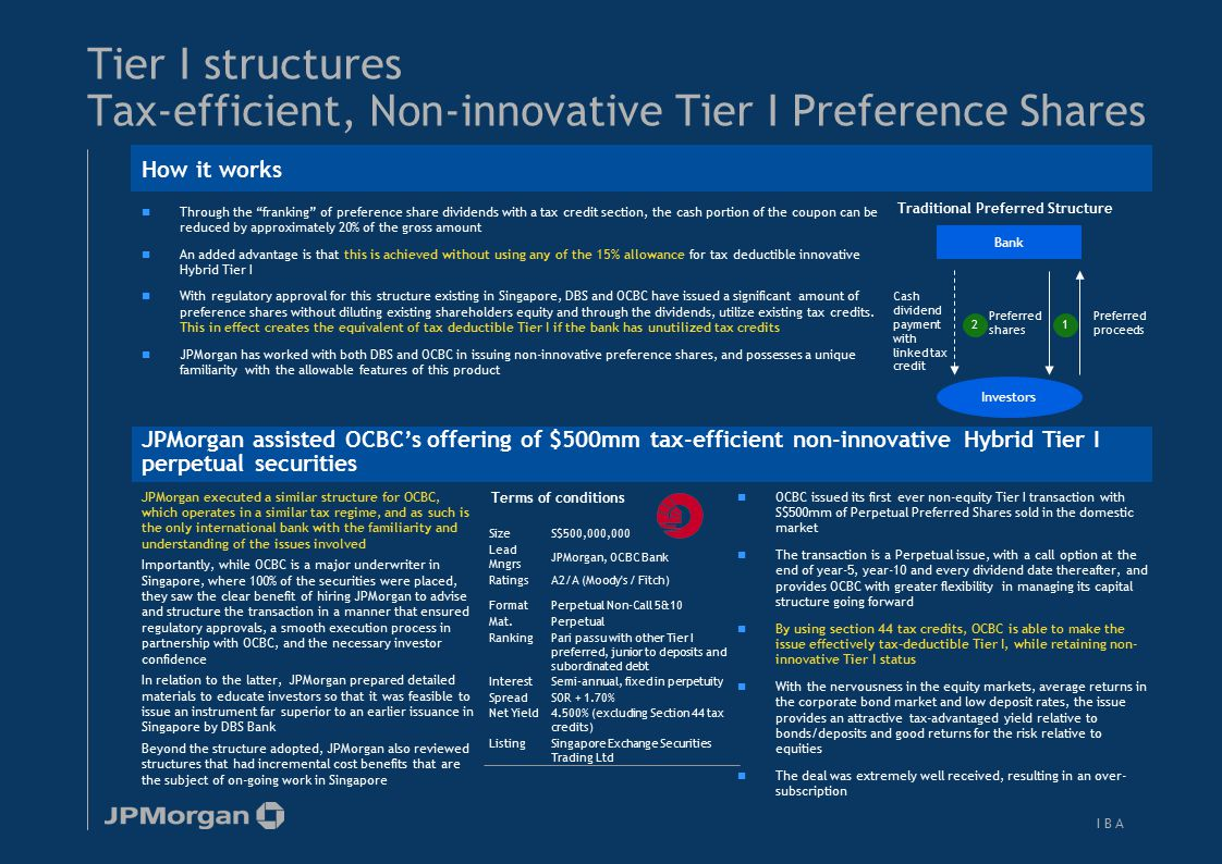 Tier I structures Non-innovative Tier I preferred securities