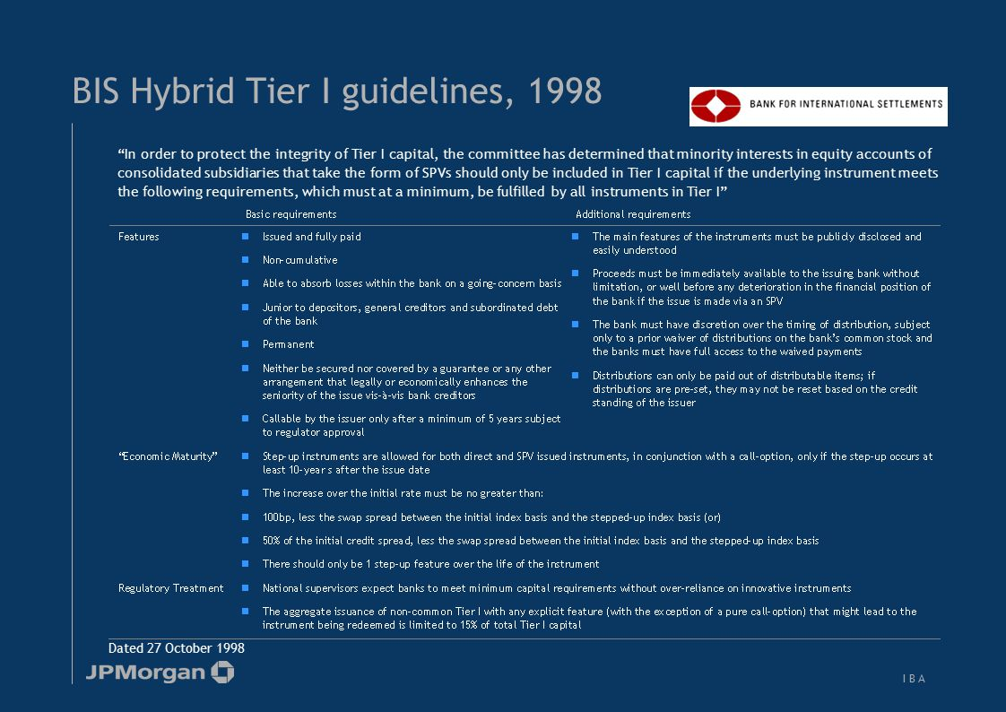 BIS Upper Tier II guidelines, 1988