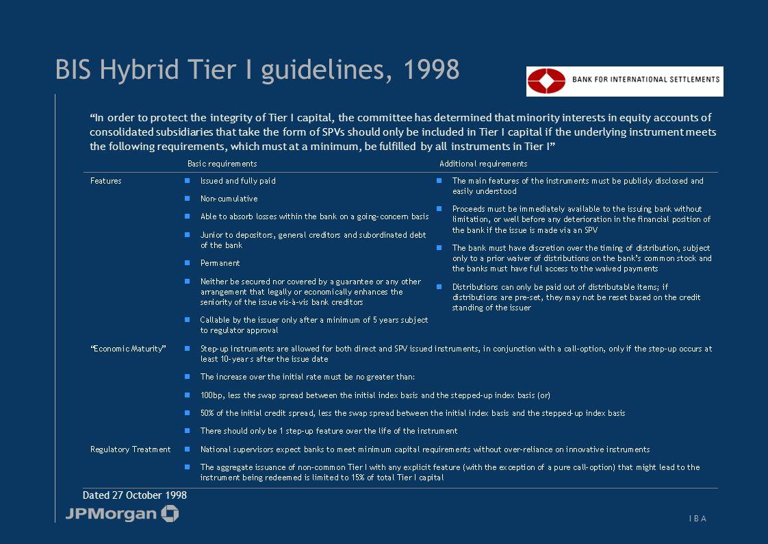 BIS Upper Tier II guidelines, 1988
