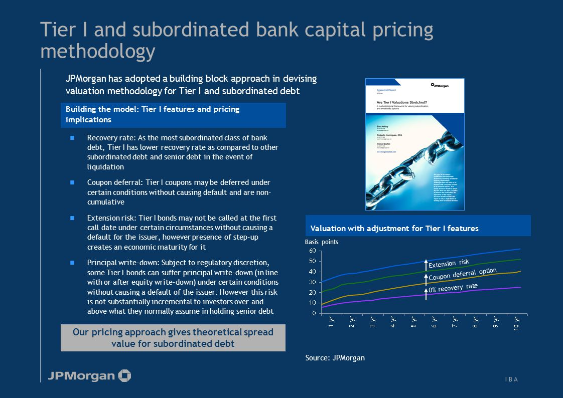 Hana Bank $200mm Hybrid Tier One Offering Perpetual Step-up 10-year Tier One Preferred Securities ( TOPS )