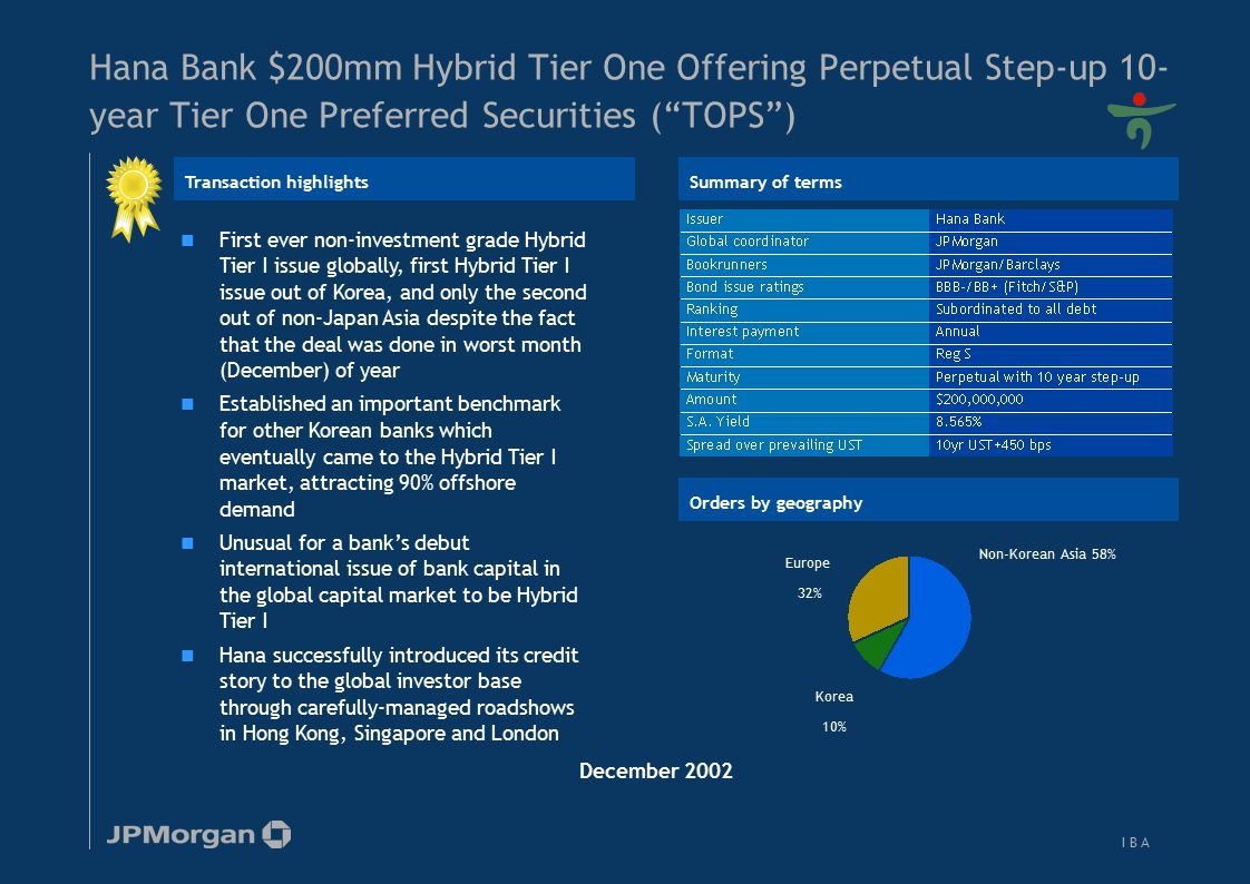 Oversea-Chinese Banking Corporation Ltd ( OCBC ) S$500 million Perpetual Preferred Shares