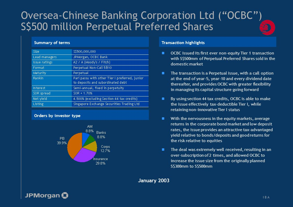 Shinhan Financial Group ( Shinhan ) KRW 900 billion ABS notes with redeemable preference shares as underlying assets