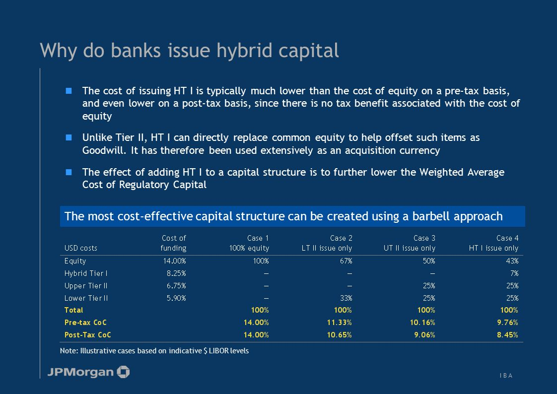 Key provisions of hybrid capital