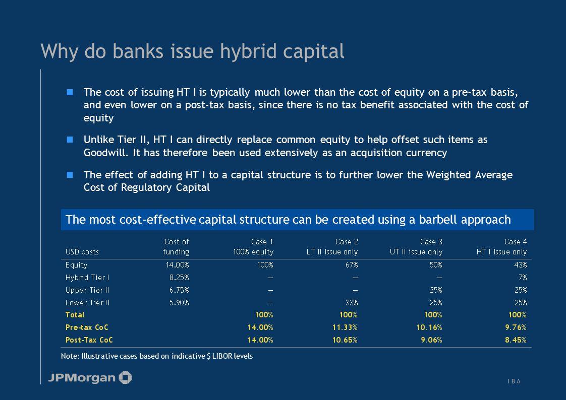 Key provisions of hybrid capital
