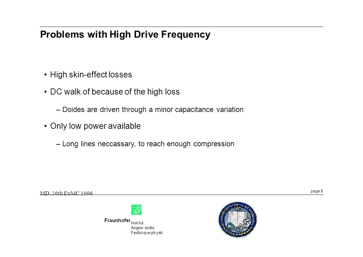 Problems with High Drive Frequency