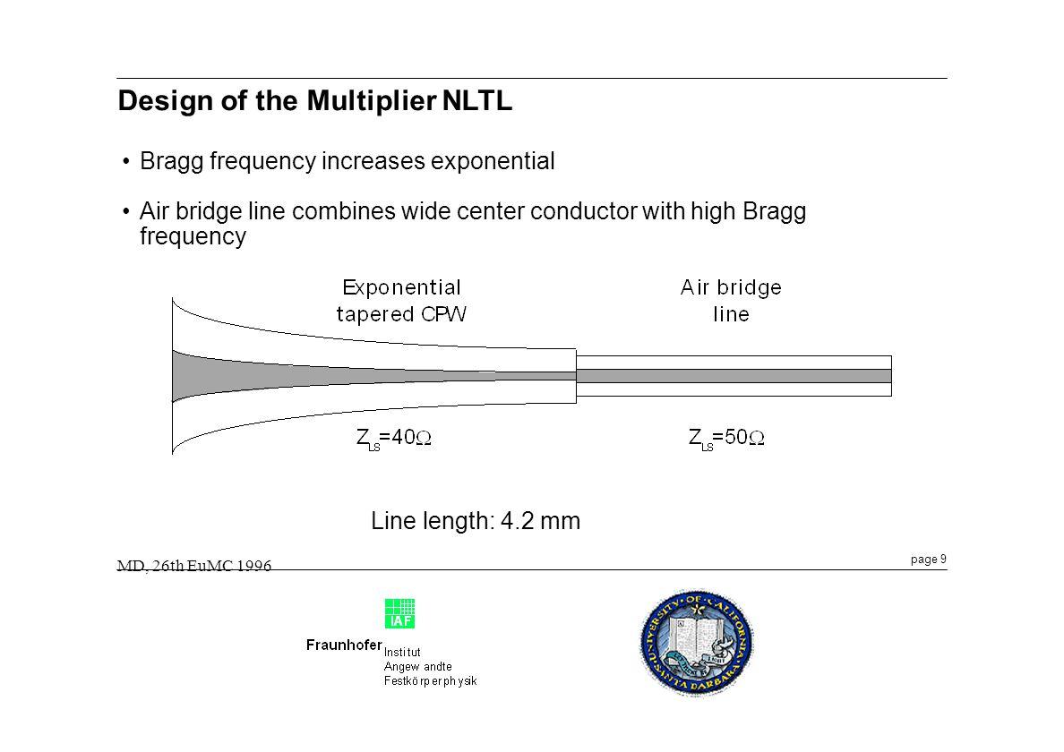 Design of the Multiplier NLTL