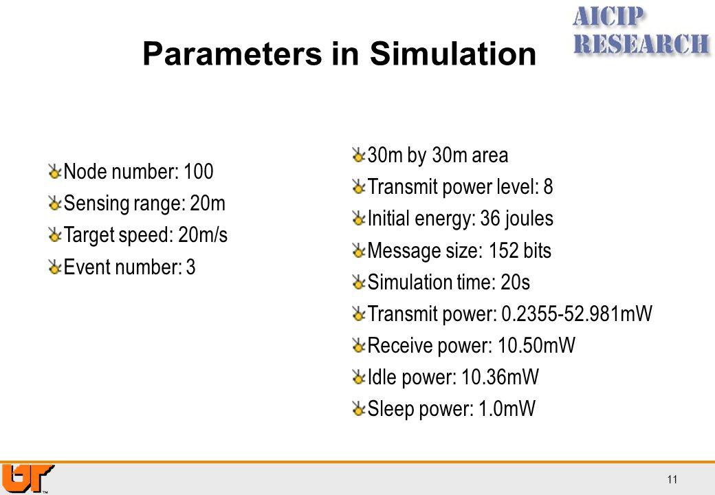 Parameters in Simulation