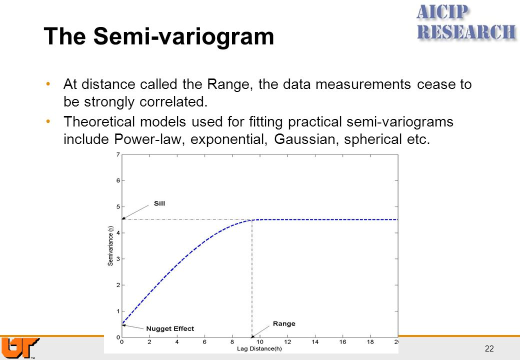 The Semi-variogram At distance called the Range, the data measurements cease to be strongly correlated.