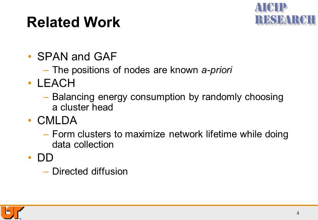Related Work SPAN and GAF LEACH CMLDA DD