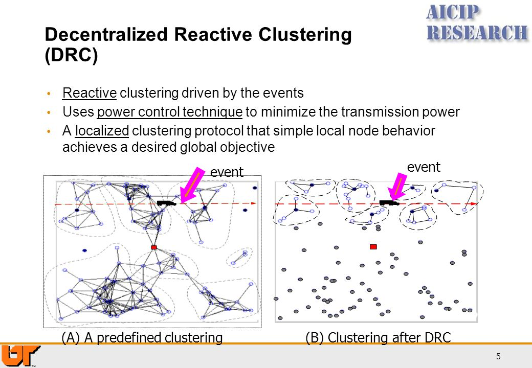 Decentralized Reactive Clustering (DRC)