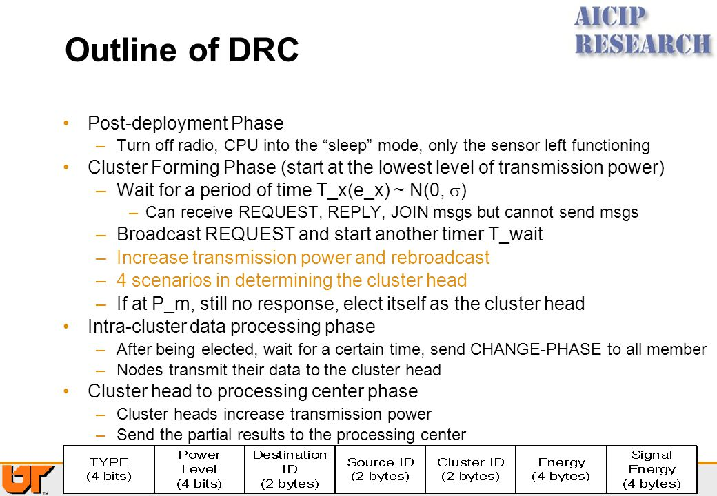 Outline of DRC Post-deployment Phase