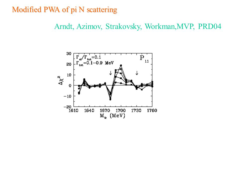 Modified PWA of pi N scattering