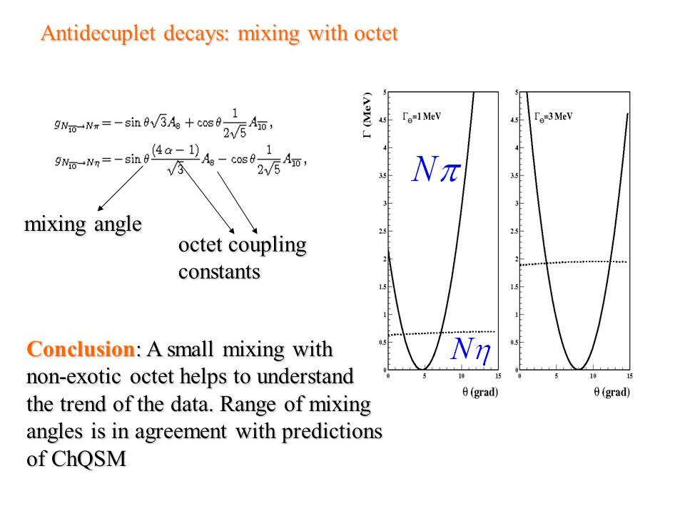 Antidecuplet decays: mixing with octet