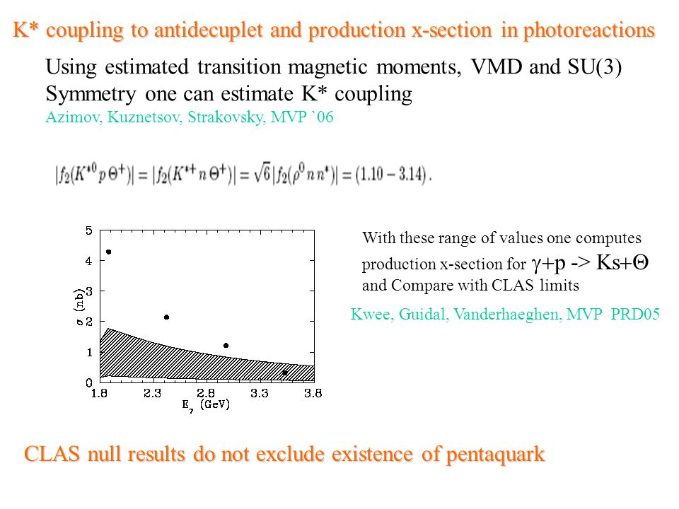 K* coupling to antidecuplet and production x-section in photoreactions