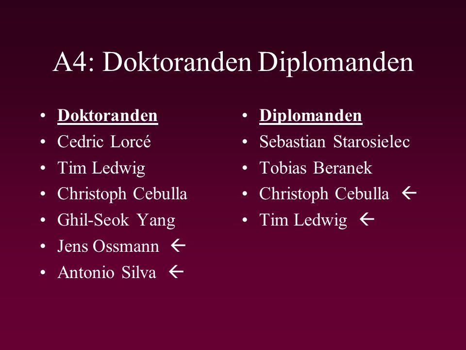 A4: Doktoranden Diplomanden