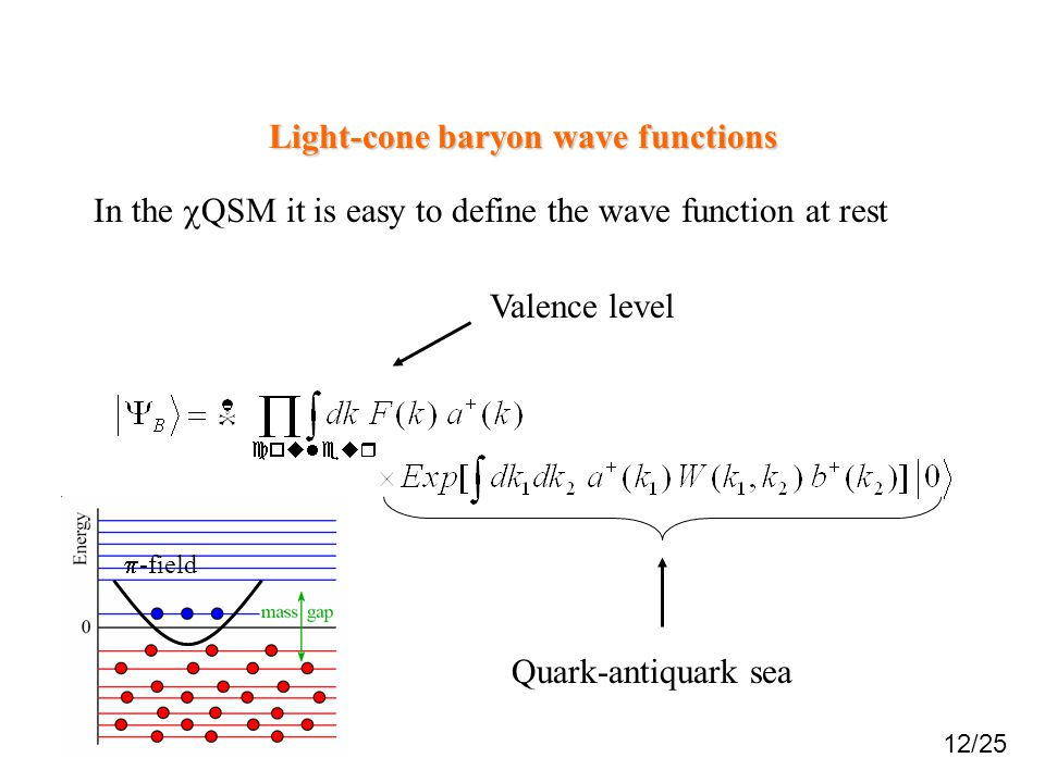 Light-cone baryon wave functions
