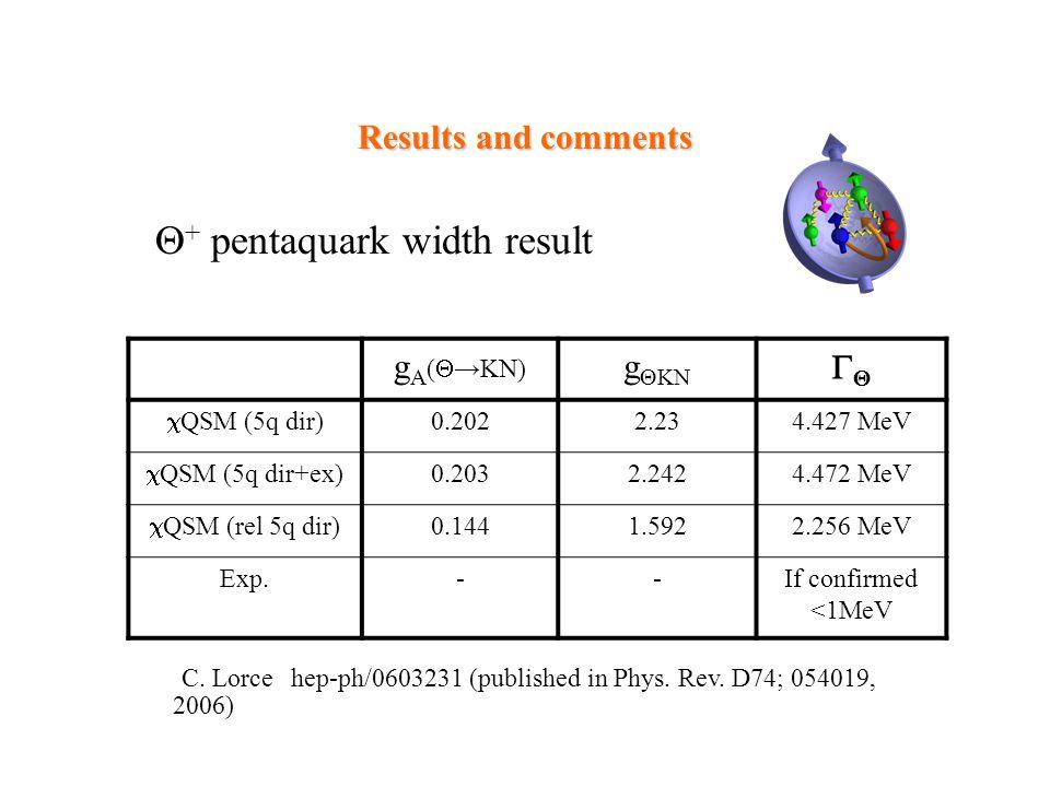 Q+ pentaquark width result