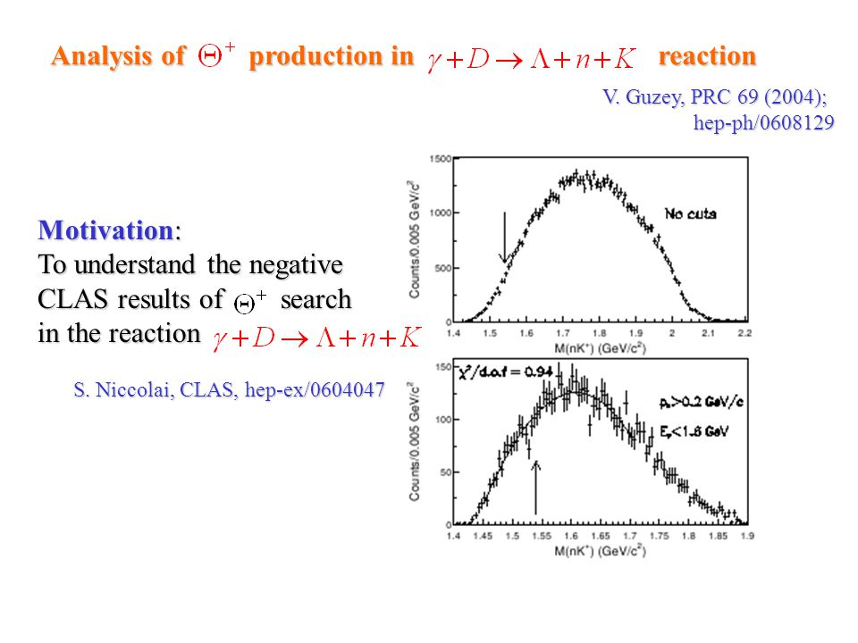 Analysis of production in reaction