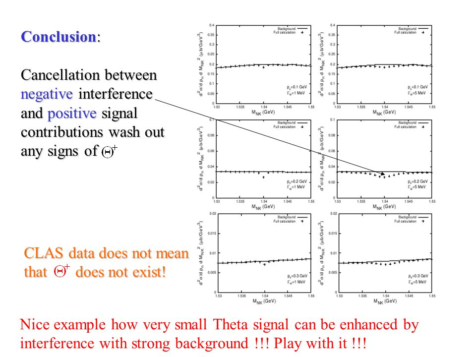 Conclusion: Cancellation between. negative interference. and positive signal. contributions wash out.
