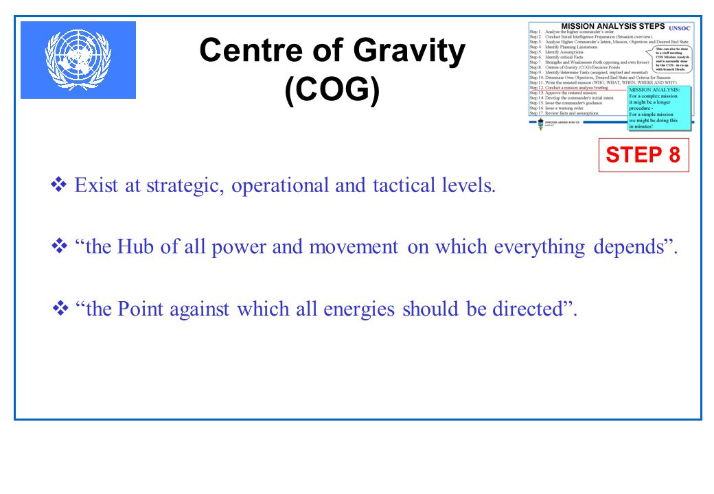 Centre of Gravity (COG)