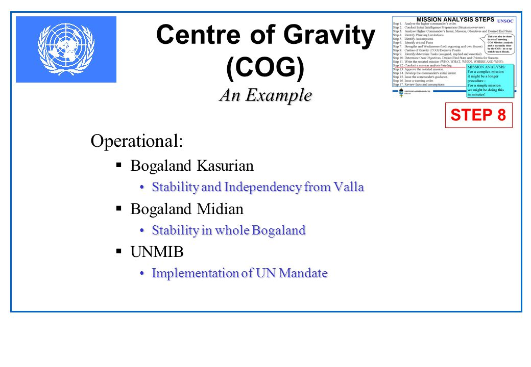 Centre of Gravity (COG) An Example