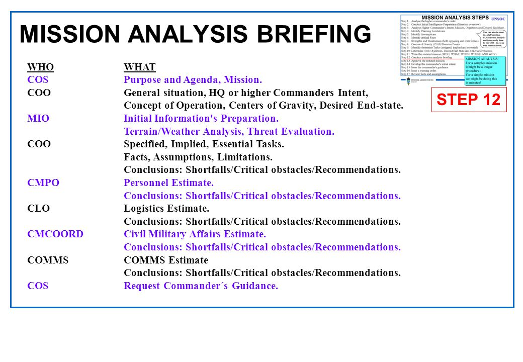 MISSION ANALYSIS BRIEFING