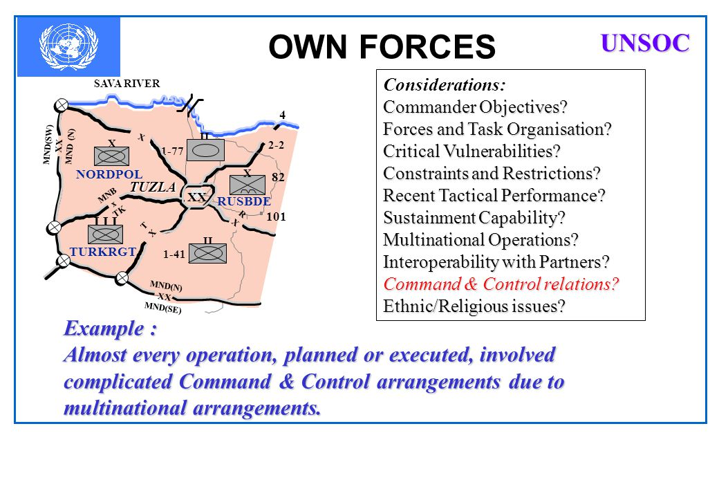 OWN FORCES UNSOC Example :