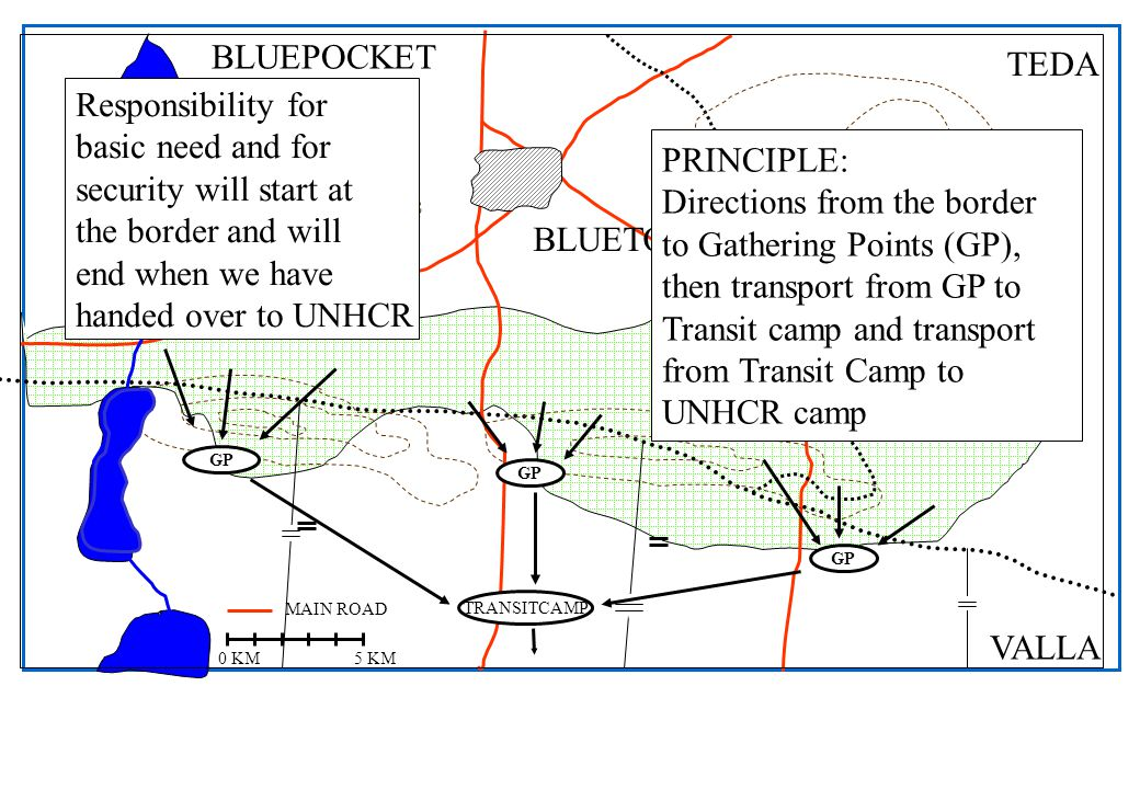 Directions from the border to Gathering Points (GP),