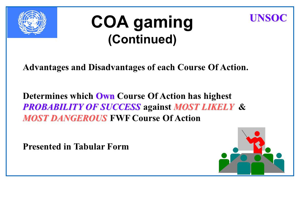 COA gaming (Continued)