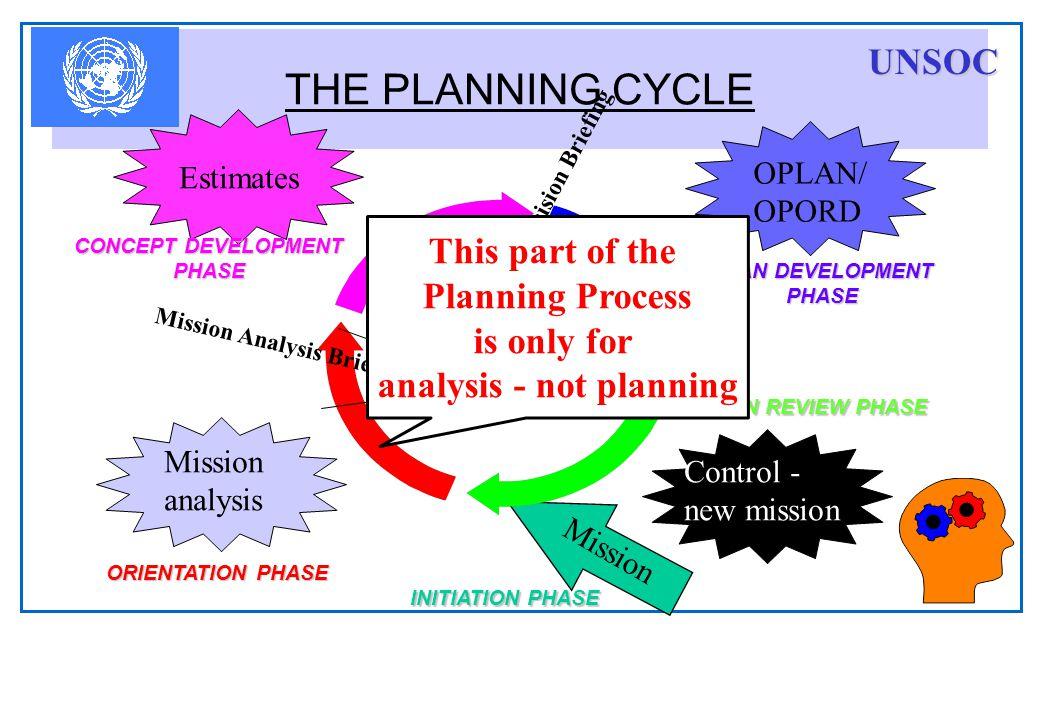 analysis - not planning