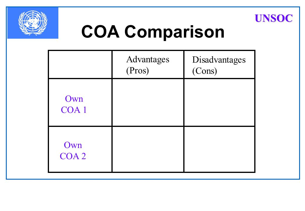 COA Comparison UNSOC Advantages Disadvantages (Pros) (Cons) Own COA 1