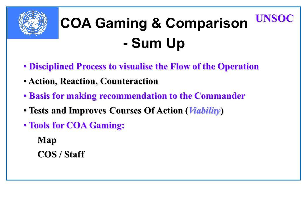 COA Gaming & Comparison