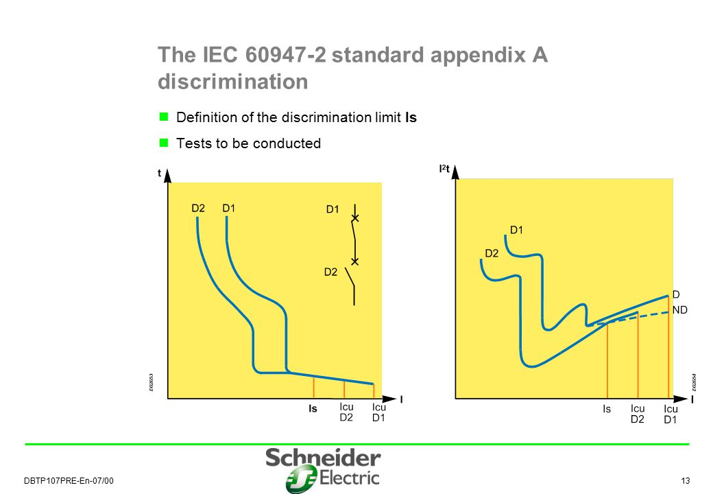 The IEC 60947-2 standard appendix A discrimination