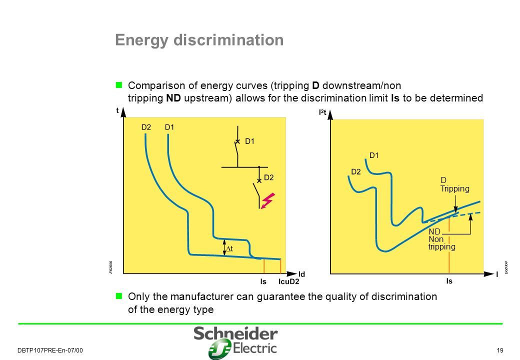 Energy discrimination