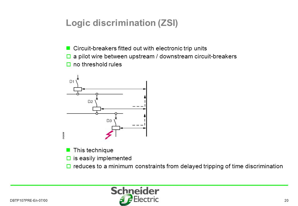 Logic discrimination (ZSI)